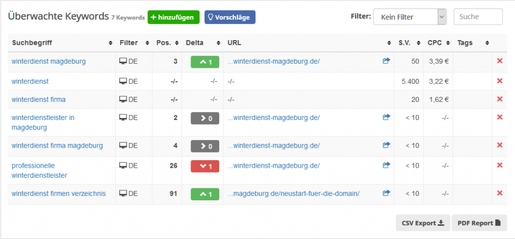 Screenshot Seobility Keyword Monitoring